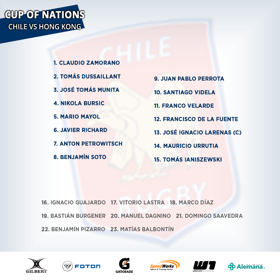 Equipo titular chile rugby vs hong kong, regal hotels cup of nations